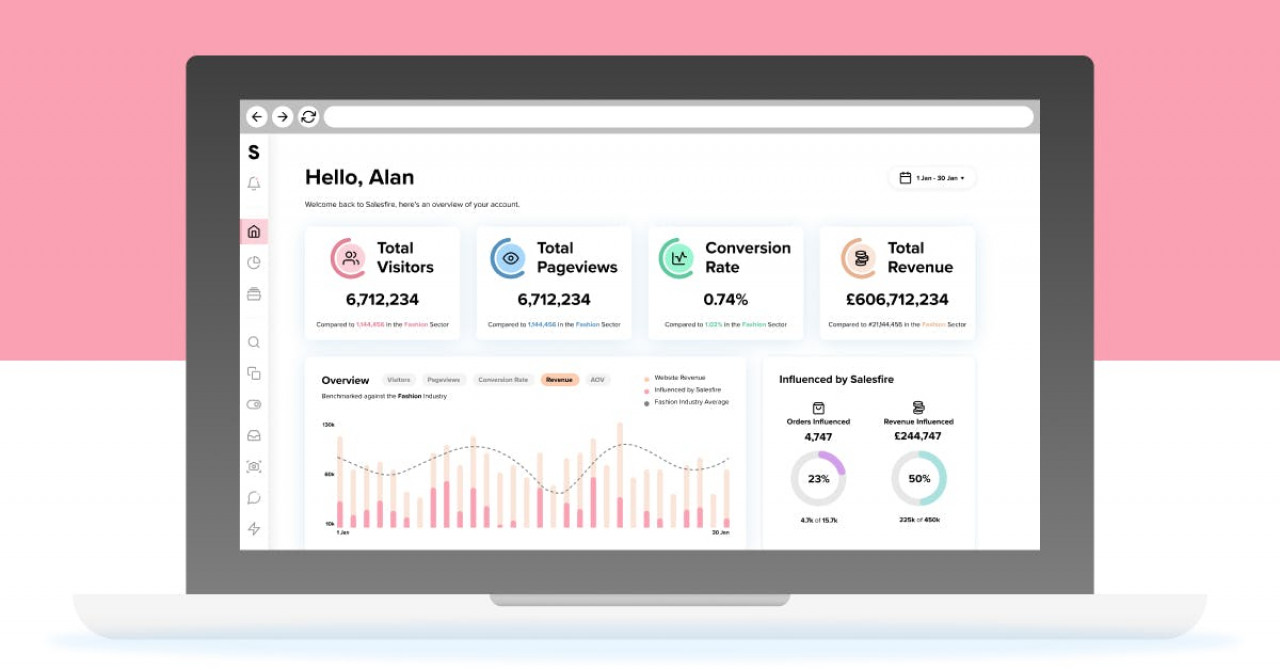 Introducing the new Salesfire dashboard.